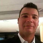 marcoss2163's profile photo