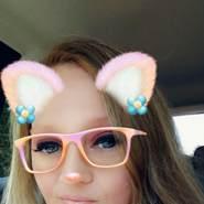 missvyxyn's profile photo