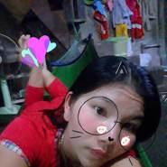 phuongn345's profile photo
