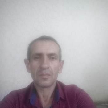 norokadik_Edinet_Single_Male
