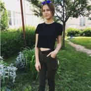 mirunaa18's profile photo