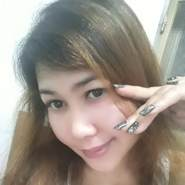 Risma23's profile photo