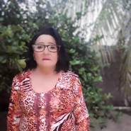 12lima's profile photo