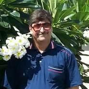 sakara8's profile photo