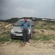 joaor038's profile photo
