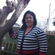 Morocha61's profile photo