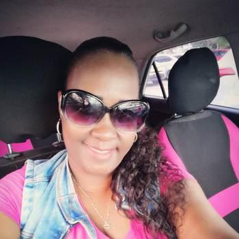 Liseth3141_Panama_Single_Female