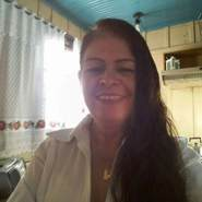 dinaa320's profile photo