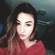 monikanna's profile photo