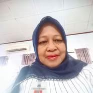 rosmah9's profile photo