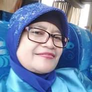 nanikw2's profile photo