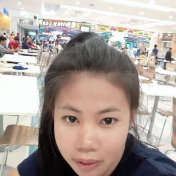 nichaphay8_Phitsanulok_Single_Female