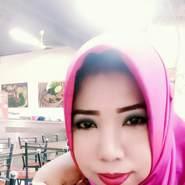 anhiamar023's profile photo