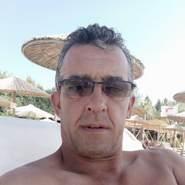 sotirisa2's profile photo