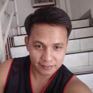 giancarlodalmaciocor's profile photo