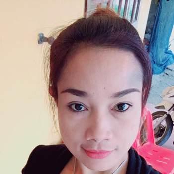 ar2523_Songkhla_Độc thân_Nữ