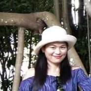 ngunn942's profile photo