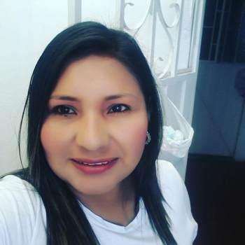 stars8976_Distrito Capital De Bogota_Single_Female