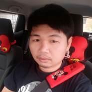 Aofzaa54's profile photo