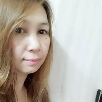 user_gyci8591_Krung Thep Maha Nakhon_Alleenstaand_Vrouw