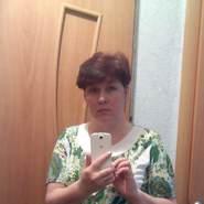 tyrlovatatana199's profile photo