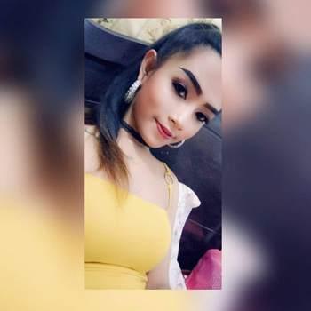 jaruwano4_Al 'Asimah_Single_Female