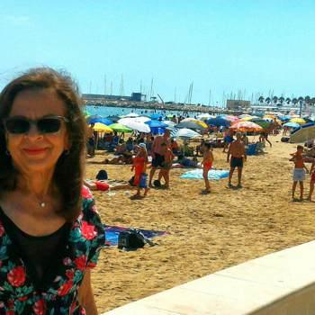 rossanaa16_Sicilia_Single_Female