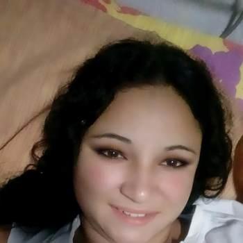 evanildaq_Ceara_Single_Female