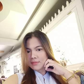diemh812_Ho Chi Minh_Soltero (a)_Femenino