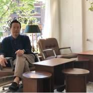 wangwei4's profile photo
