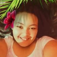 duda118's profile photo