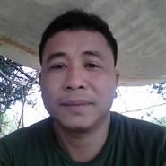 weerab12's profile photo