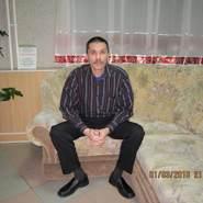 user_vwmax96's profile photo