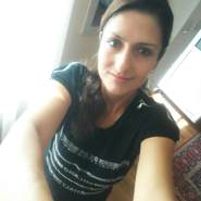 rozita123's profile photo