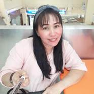 sonias267's profile photo