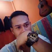tahuc293's profile photo