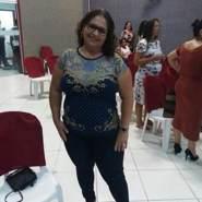 zelym718's profile photo
