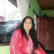 cecic192's profile photo