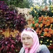 yoanim2's profile photo