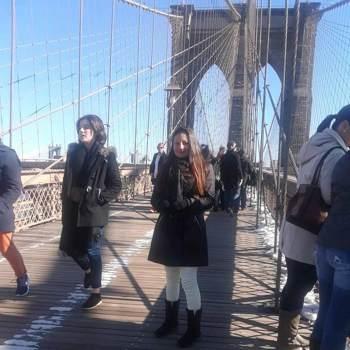 aracelyv20_New York_Single_Female