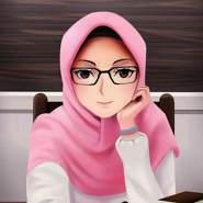 Riza1327's profile photo
