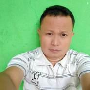 rizalb50's profile photo