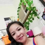 laniey's profile photo
