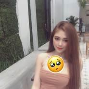 Dinht2416's profile photo