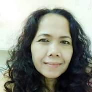 hafzhaa's profile photo