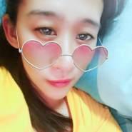 sujirapoyl's profile photo