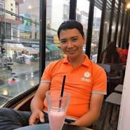 Huubach92's profile photo