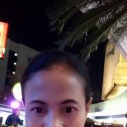 wurysulistyorini's profile photo