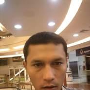meenfone244's profile photo