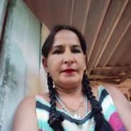 meyborm's profile photo